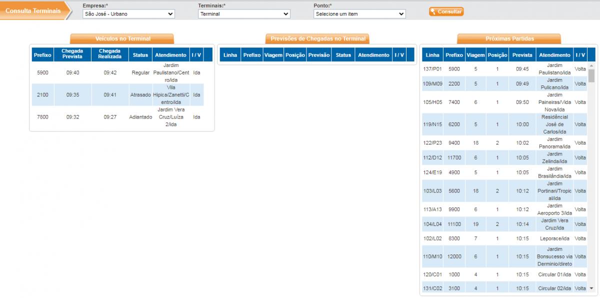 A imagem ilustra a tela do software que realiza o monitoramento via GPS das linhas de ônibus